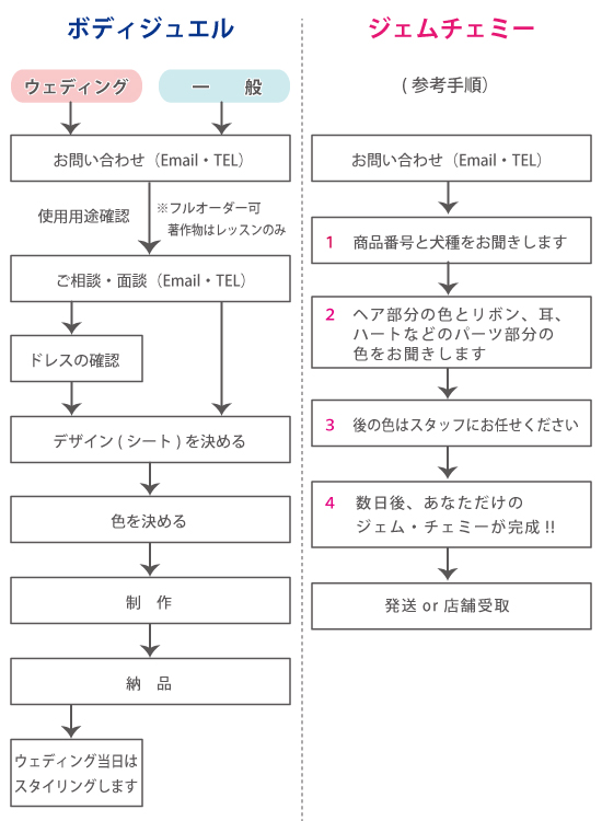 shop-info